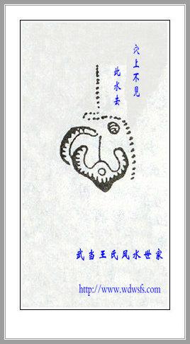 武当王氏风水-中国最权威风水、算命、起名、周